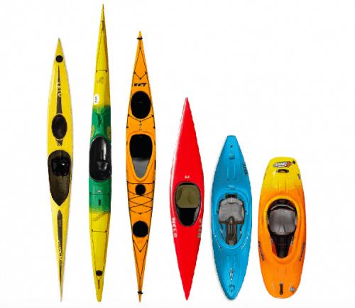 Tipos de kayaks