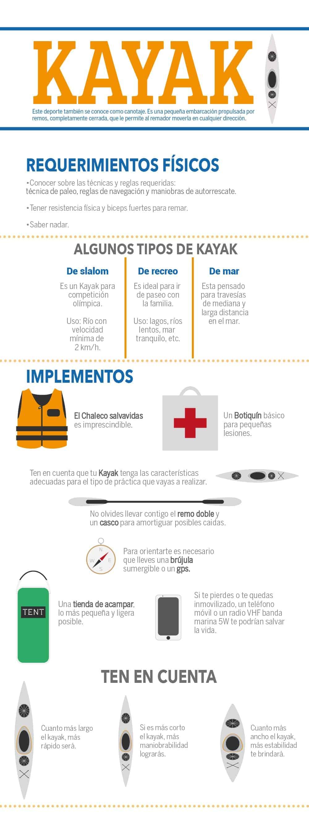 que necesitas para un paseo en kayak infografia (1)